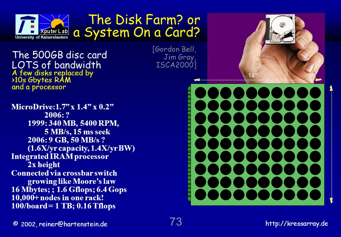 © 2002, reiner@hartenstein.de http://kressarray.de University of Kaiserslautern 73 The Disk Farm? or a System On a Card? The 500GB disc card LOTS of b