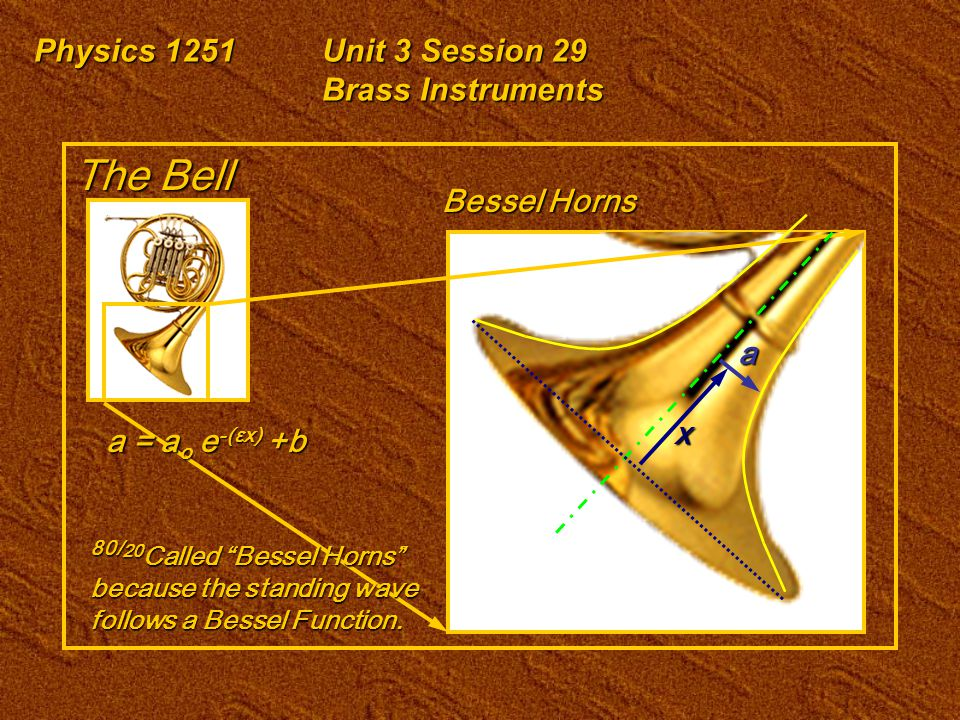 Physics 1251Unit 3 Session 29 Brass Instruments The Bell Bessel Horns x a a = a o e -(εx) +b 80/ 20 Called Bessel Horns because the standing wave follows a Bessel Function.