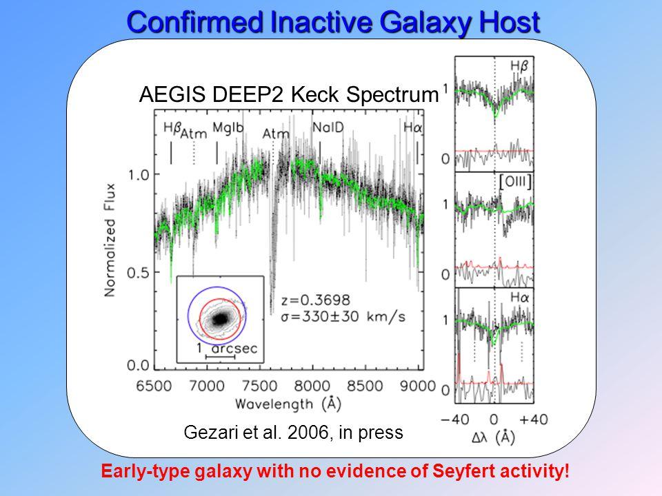 AEGIS DEEP2 Keck Spectrum Early-type galaxy with no evidence of Seyfert activity! Confirmed Inactive Galaxy Host Gezari et al. 2006, in press