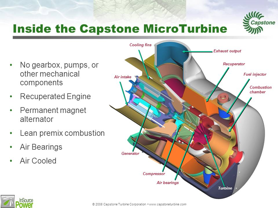 © 2008 Capstone Turbine Corporation www.capstoneturbine.com No moving parts Variable Voltage 400-480 volts Variable Frequency 10-60 Hz Voltage & Current source Inverter Electronic Gearbox Built in Fault protection Power Electronics