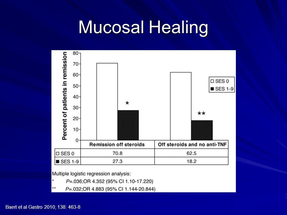 Mucosal Healing Baert et al Gastro 2010; 138: 463-8