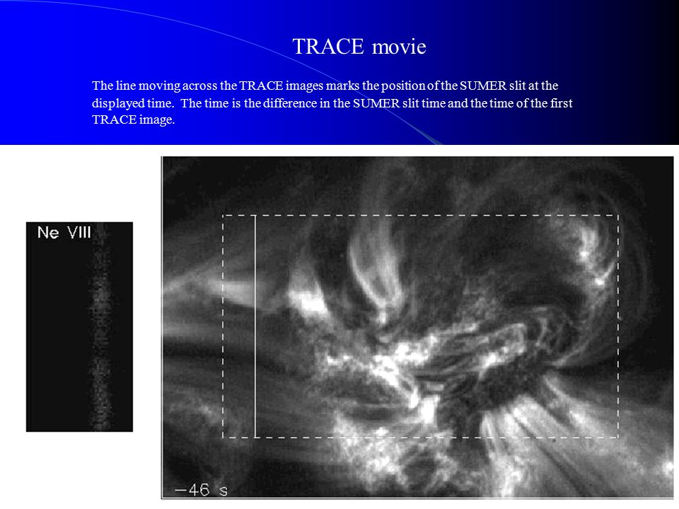 TRACE movie The line moving across the TRACE images marks the position of the SUMER slit at the displayed time.