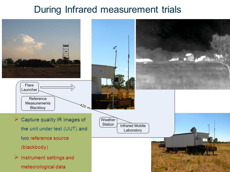 During Infrared measurement trials  Capture quality IR images of the unit under test (UUT) and two reference source (blackbody)  Instrument settings and meteorological data