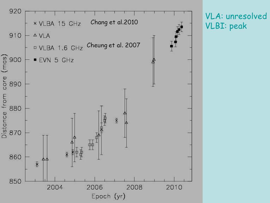 VLA: unresolved VLBI: peak Chang et al.2010 Cheung et al. 2007