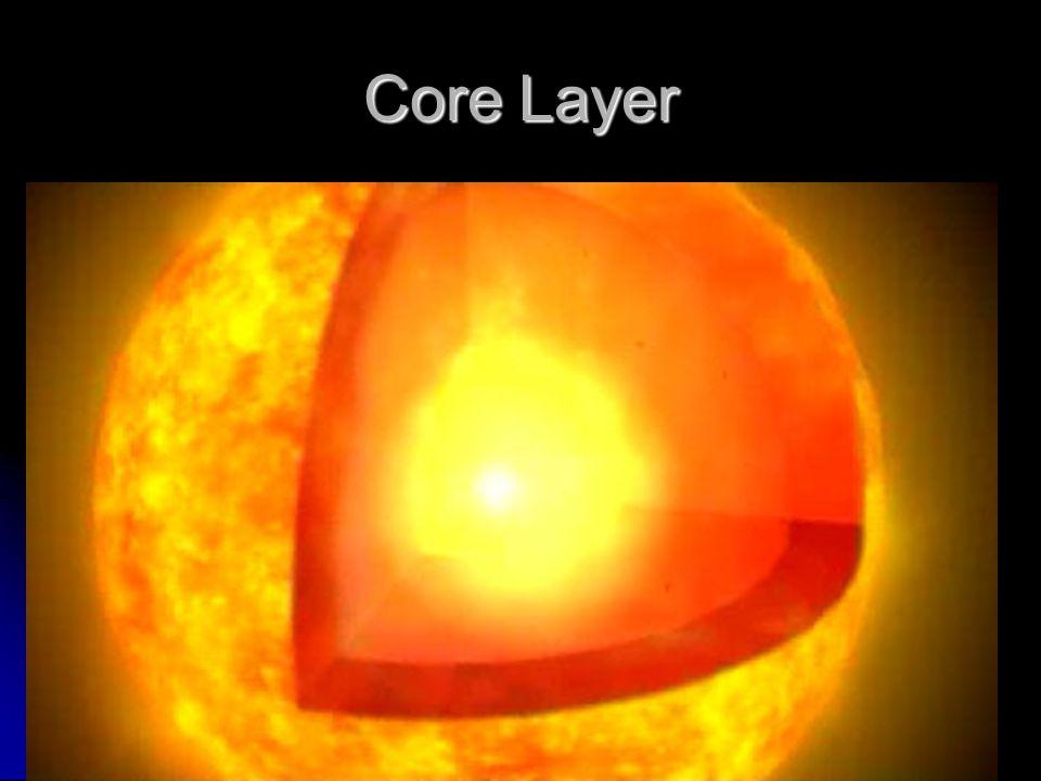Core Layer