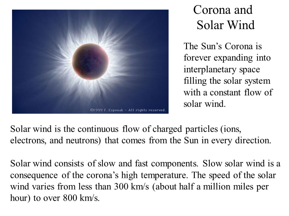 Corona and Solar Wind Solar wind is the continuous flow of charged particles (ions, electrons, and neutrons) that comes from the Sun in every direction.