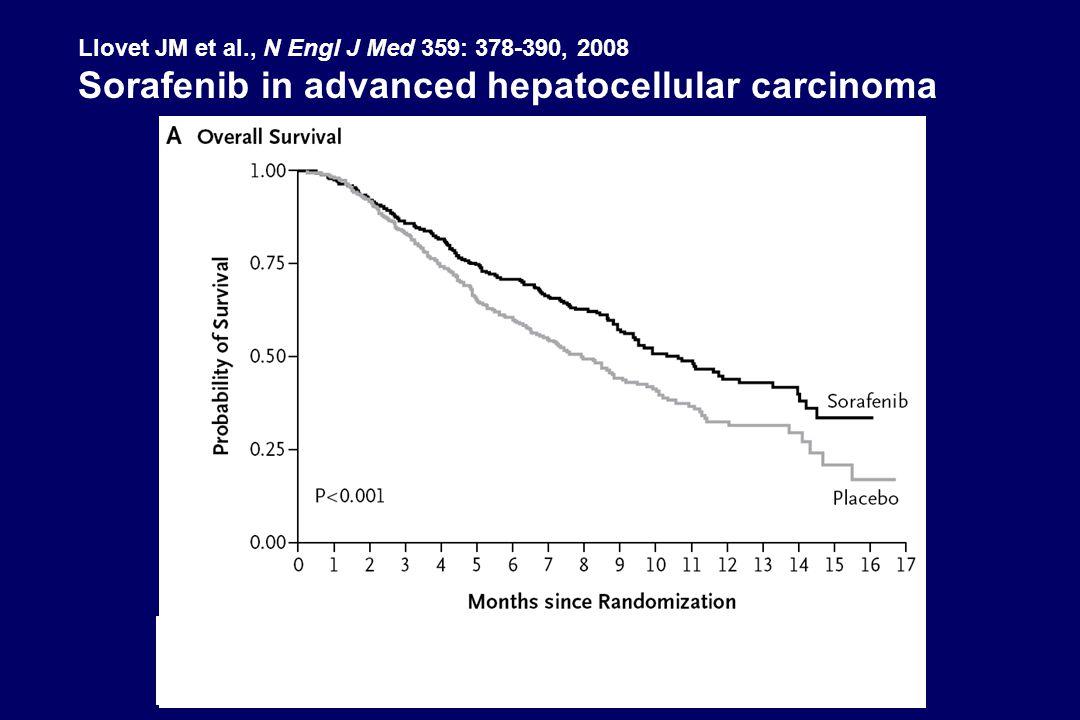 Llovet JM et al., N Engl J Med 359: 378-390, 2008 Sorafenib in advanced hepatocellular carcinoma