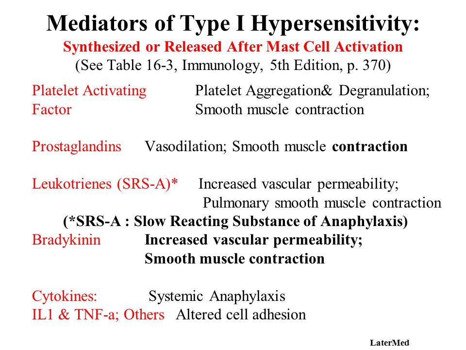 Mediators of Type I Hypersensitivity: Synthesized or Released After Mast Cell Activation (See Table 16-3, Immunology, 5th Edition, p. 370) Platelet Ac