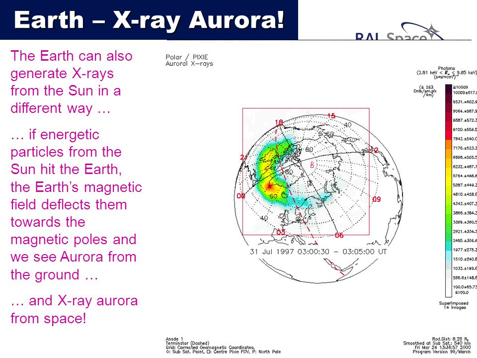 Earth – X-ray Aurora.