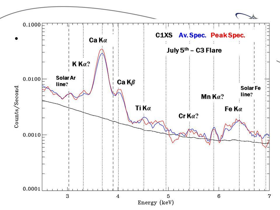July 5 th – C3 Flare Ca K α Ca K β Fe K α Ti K α Cr K α.
