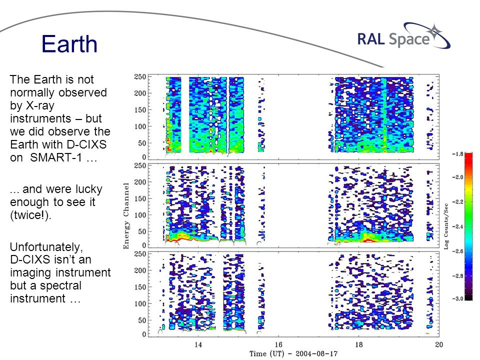 Earth The Earth is not normally observed by X-ray instruments – but we did observe the Earth with D-CIXS on SMART-1 …...