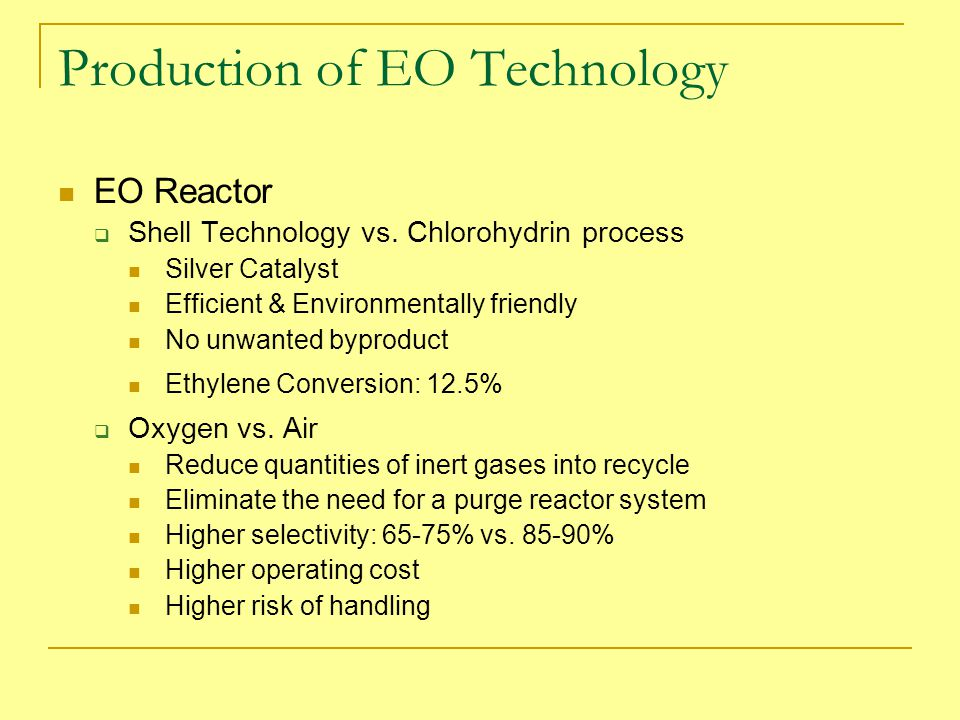 Production of EO Technology EO Reactor  Shell Technology vs.