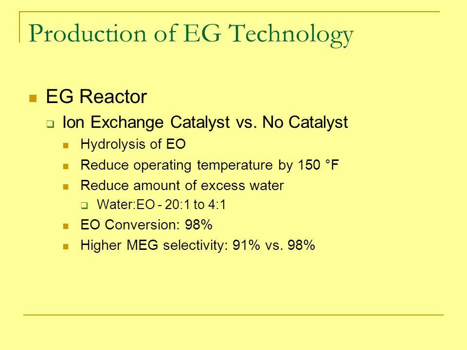 Production of EG Technology EG Reactor  Ion Exchange Catalyst vs.