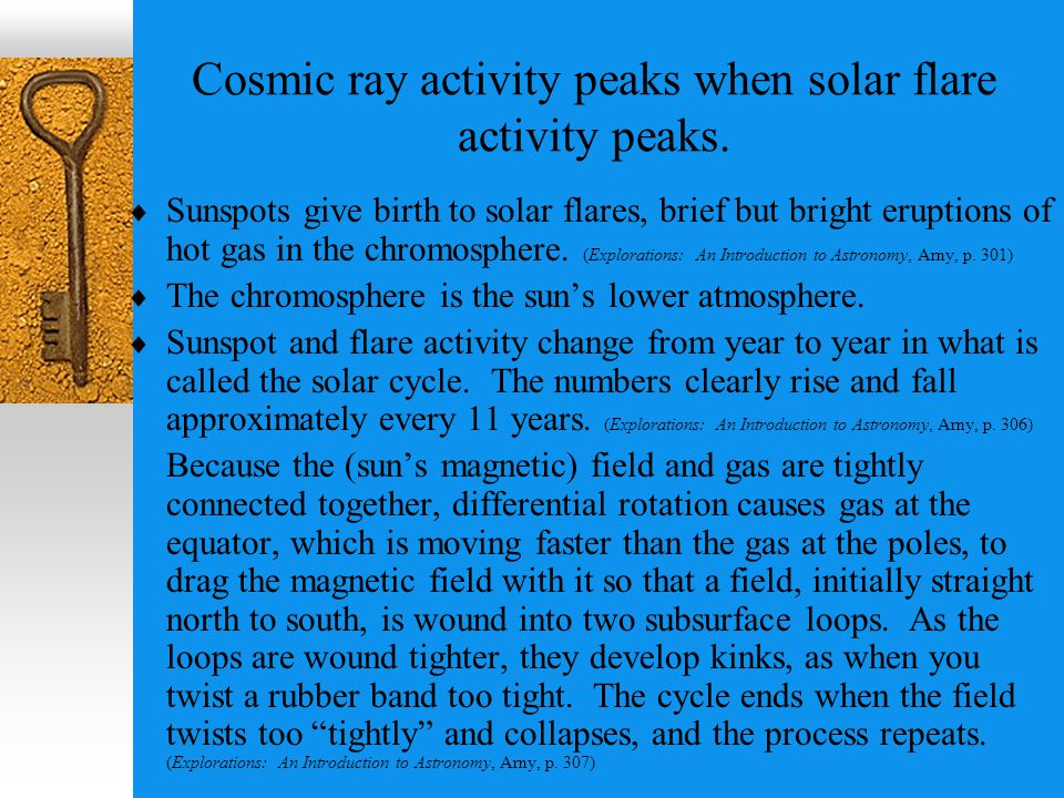 Cosmic ray activity peaks when solar flare activity peaks.  Sunspots give birth to solar flares, brief but bright eruptions of hot gas in the chromos