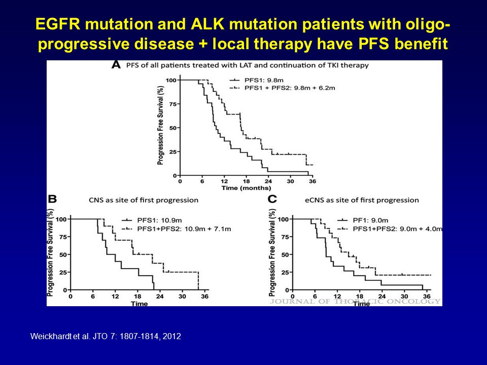 Weickhardt et al. JTO 7: 1807-1814, 2012 EGFR mutation and ALK mutation patients with oligo- progressive disease + local therapy have PFS benefit