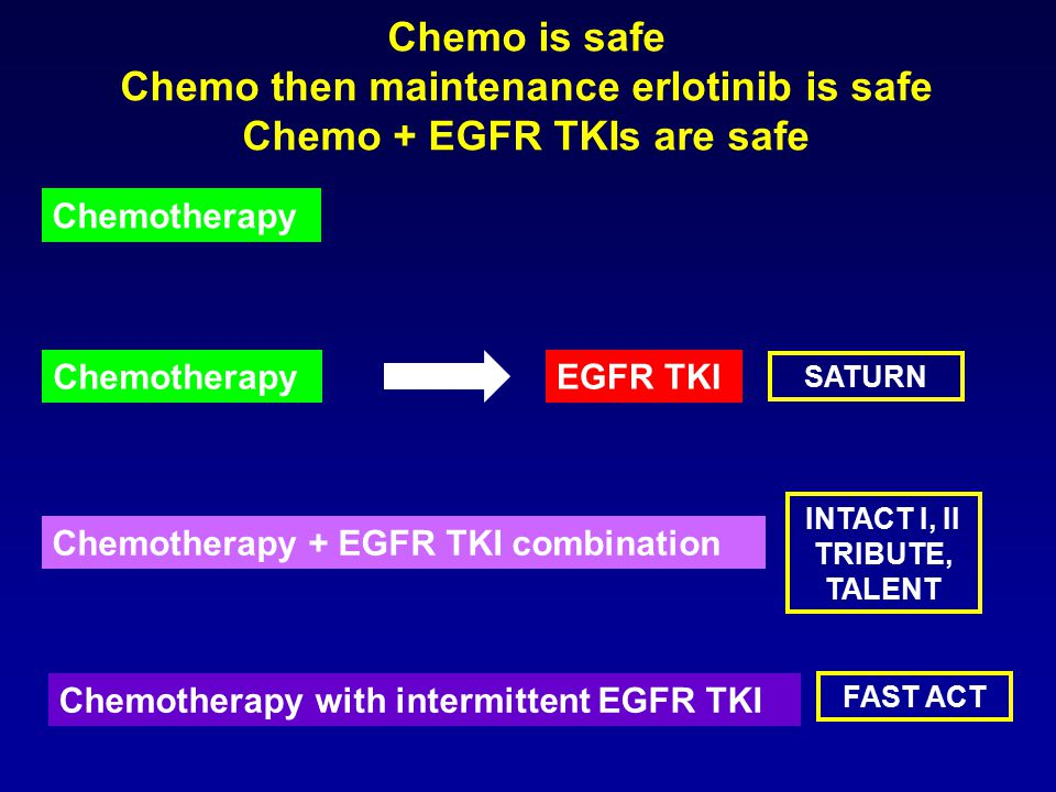 Chemo is safe Chemo then maintenance erlotinib is safe Chemo + EGFR TKIs are safe Chemotherapy Chemotherapy + EGFR TKI combination Chemotherapy Chemot