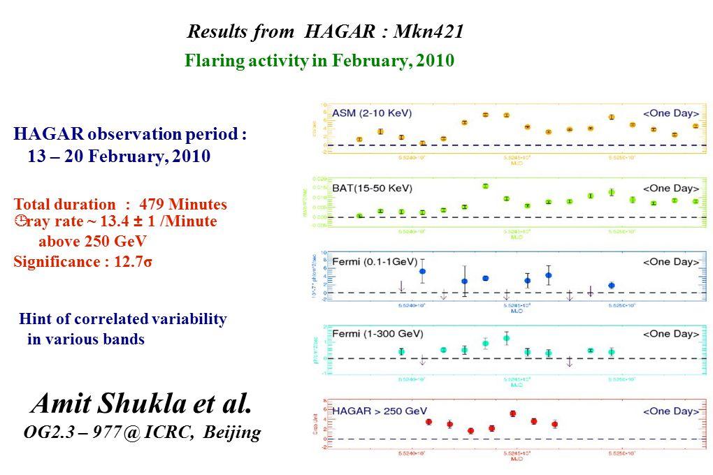 Results from HAGAR : Mkn421 Amit Shukla et al.