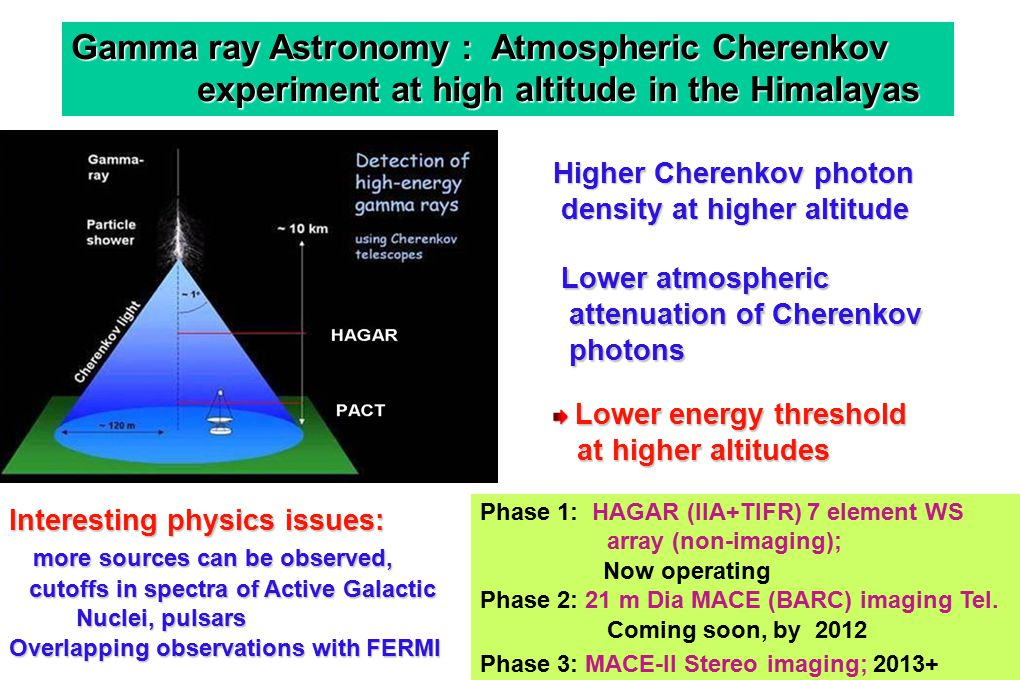 Gamma ray Astronomy : Atmospheric Cherenkov experiment at high altitude in the Himalayas experiment at high altitude in the Himalayas Higher Cherenkov photon density at higher altitude density at higher altitude Lower atmospheric attenuation of Cherenkov attenuation of Cherenkov photons photons Lower energy threshold Lower energy threshold at higher altitudes at higher altitudes Interesting physics issues: more sources can be observed, more sources can be observed, cutoffs in spectra of Active Galactic cutoffs in spectra of Active Galactic Nuclei, pulsars Nuclei, pulsars Overlapping observations with FERMI Phase 1: HAGAR (IIA+TIFR) 7 element WS array (non-imaging); Now operating Phase 2: 21 m Dia MACE (BARC) imaging Tel.