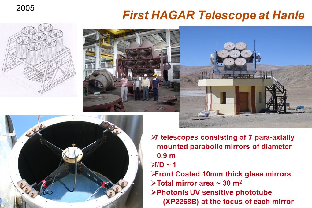 HAGAR Observation Summary  Regular observational runs commenced in September, 2008 Source Duration (hours) Name ON OFF Crab nebula 128.6 127.5 Geminga pulsar 79.1 50.0 LSI +61 303 25.6 28.3 MGRO 2019+37 16.4 15.3 PSR007+73 2.4 2.8 Fermi pulsars 33.3 9.0 Mkn 421 133.0 157.3 Mkn 501 59.4 64.7 1ES2344+514 80.2 92.9 3C454.3 15.3 15.3 M87 2.0 2.7 Calibration runs (Fixed angle runs) Dark region runs (Fake sources)