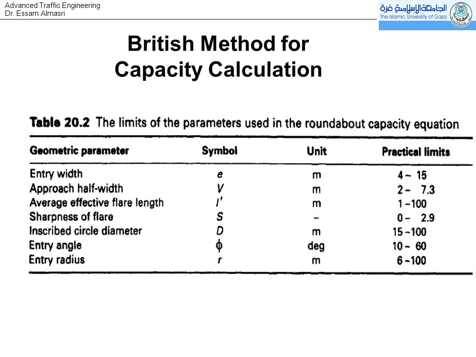 Dr. Essam Almasri Advanced Traffic Engineering British Method for Capacity Calculation