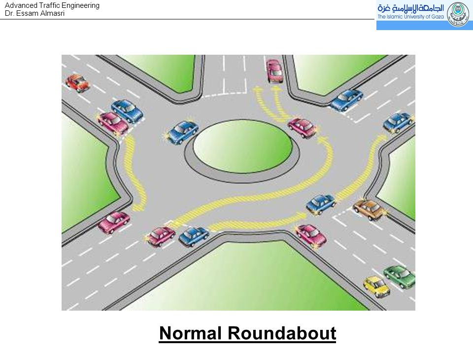 Dr. Essam Almasri Advanced Traffic Engineering Normal Roundabout