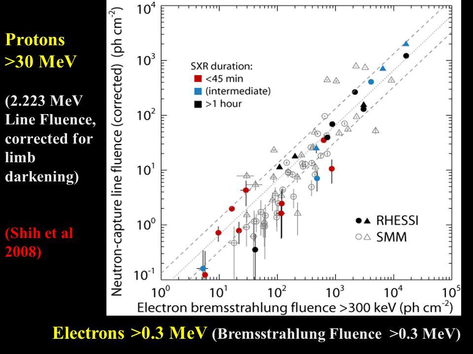 Electrons >0.3 MeV (Bremsstrahlung Fluence >0.3 MeV) Protons >30 MeV (2.223 MeV Line Fluence, corrected for limb darkening) (Shih et al 2008)