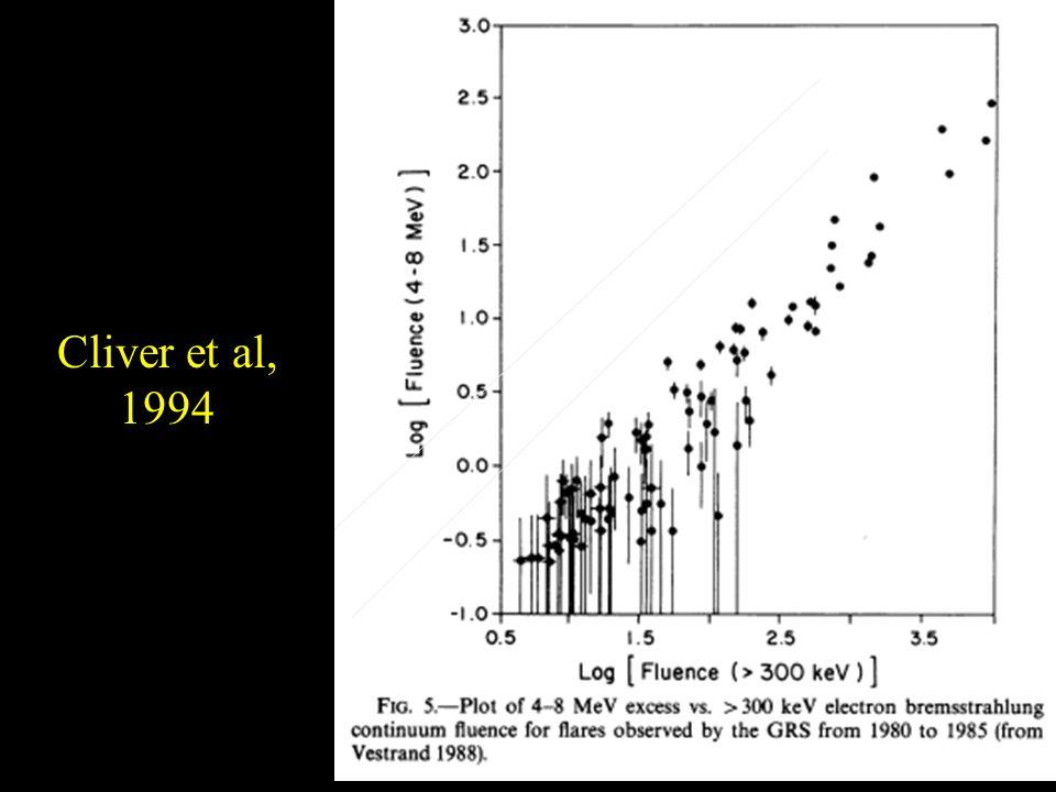 Cliver et al, 1994