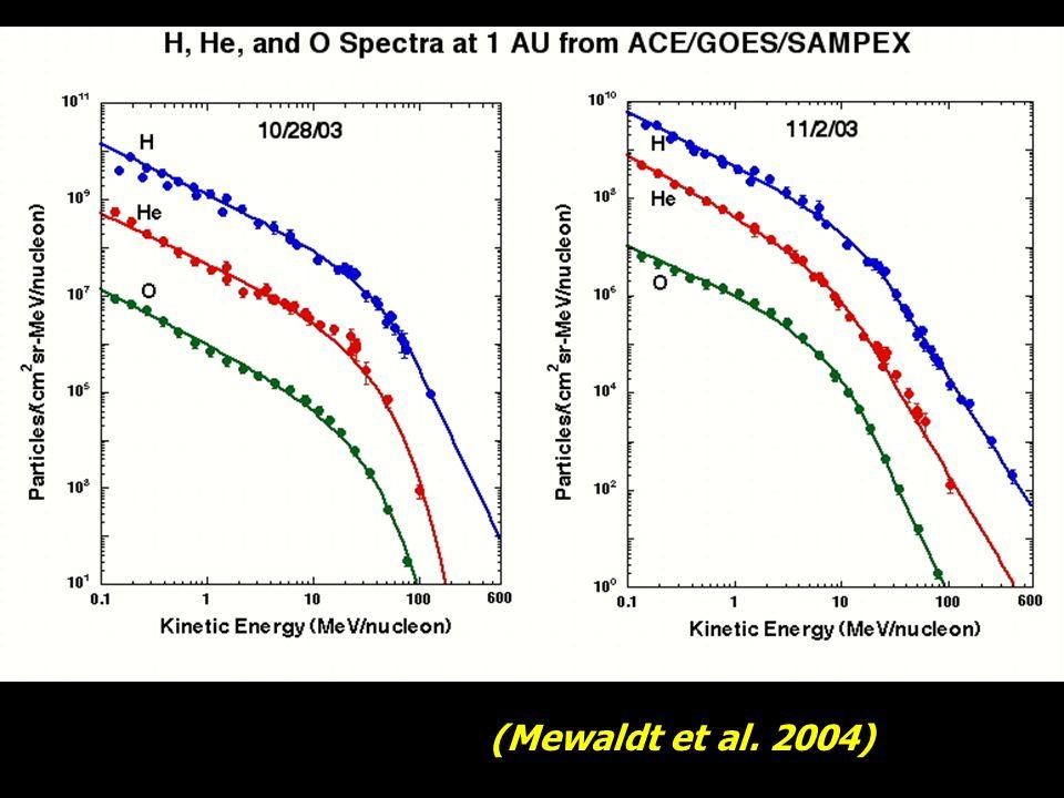 (Mewaldt et al. 2004)