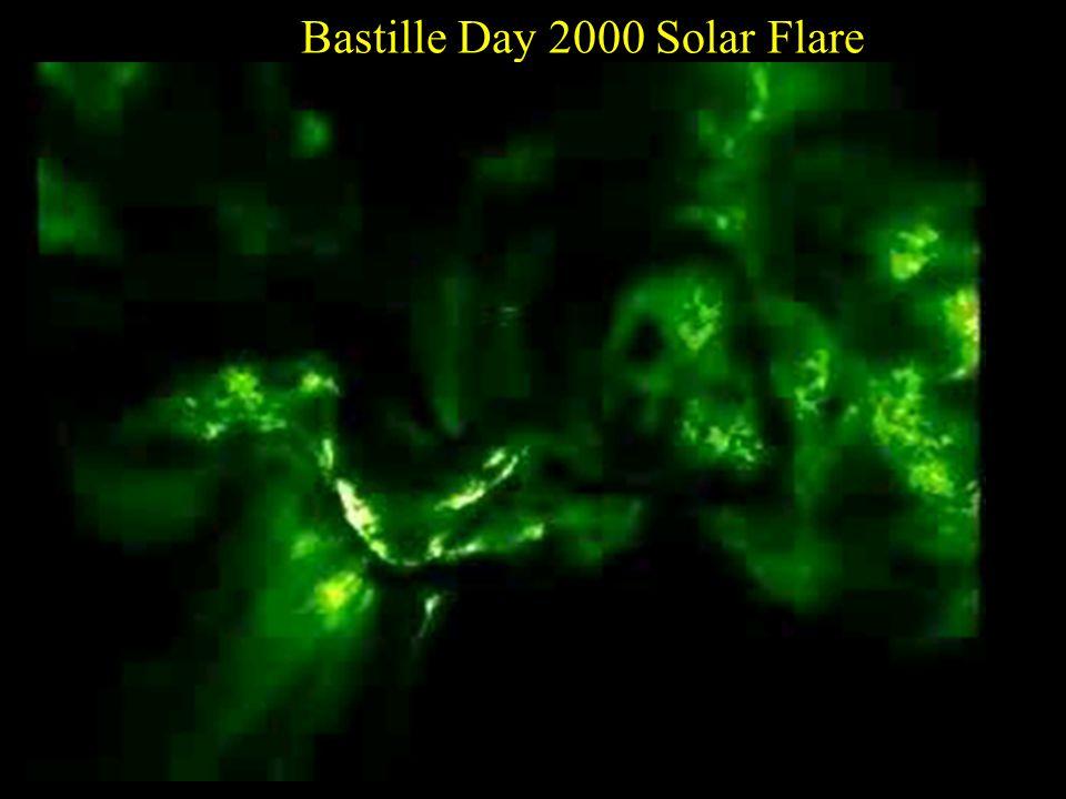 Bastille Day 2000 Solar Flare