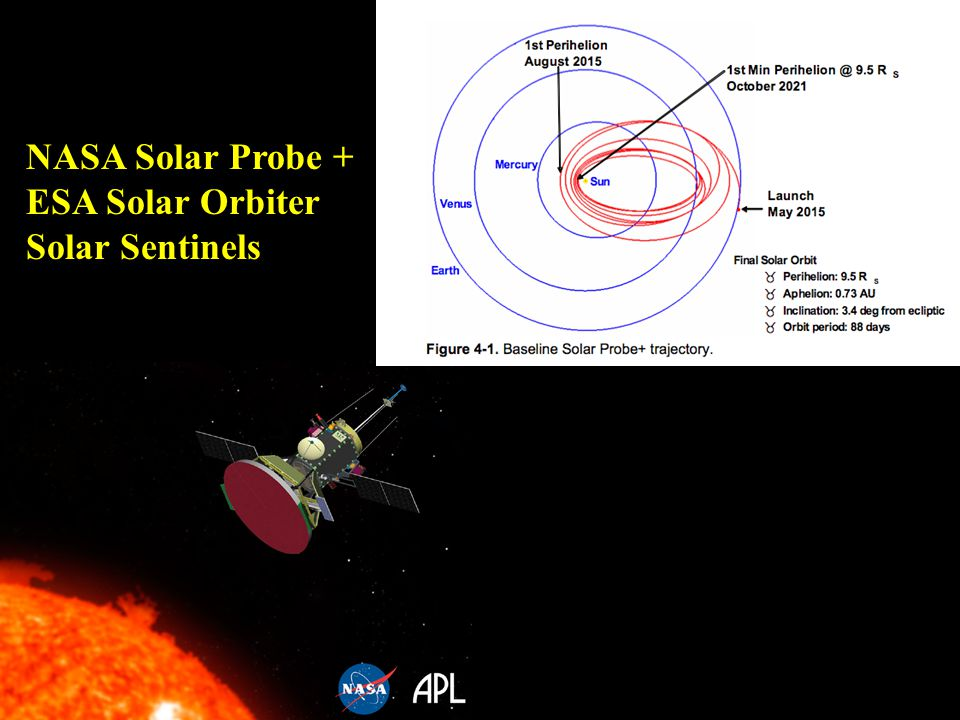 NASA Solar Probe + ESA Solar Orbiter Solar Sentinels