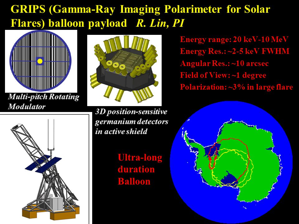 GRIPS (Gamma-Ray Imaging Polarimeter for Solar Flares) balloon payload R.