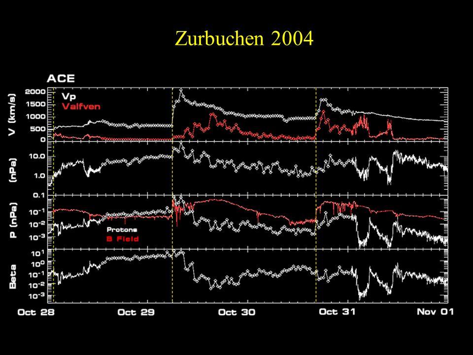 Zurbuchen 2004