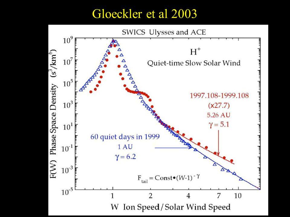 Gloeckler et al 2003
