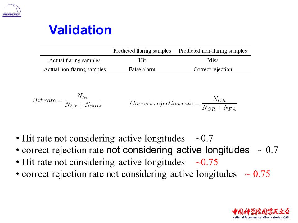 Validation Hit rate not considering active longitudes ~0.7 correct rejection rate not considering active longitudes ~ 0.7 Hit rate not considering active longitudes ~0.75 correct rejection rate not considering active longitudes ~ 0.75