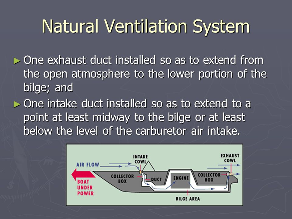 Natural Ventilation System ► One exhaust duct installed so as to extend from the open atmosphere to the lower portion of the bilge; and ► One intake duct installed so as to extend to a point at least midway to the bilge or at least below the level of the carburetor air intake.