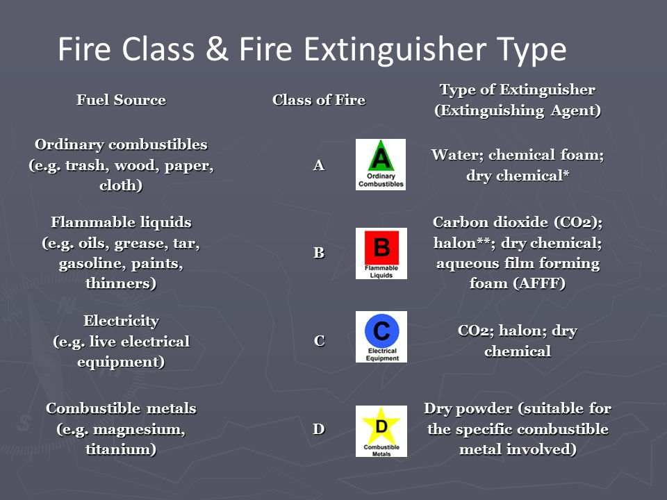 Fire extinguisher requirements on recreational vessels.