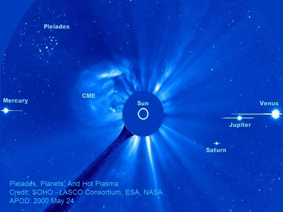 Pleiades, Planets, And Hot Plasma Credit: SOHO - LASCO Consortium, ESA, NASA APOD: 2000 May 24