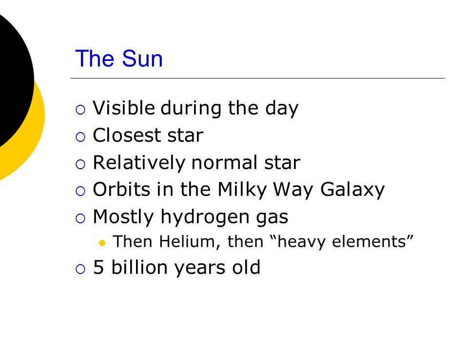 The Solar Spectrum Credit & Copyright: Nigel Sharp (NSF), FTS, NSO, KPNO, AURA, NSF APOD: 2006 April 23