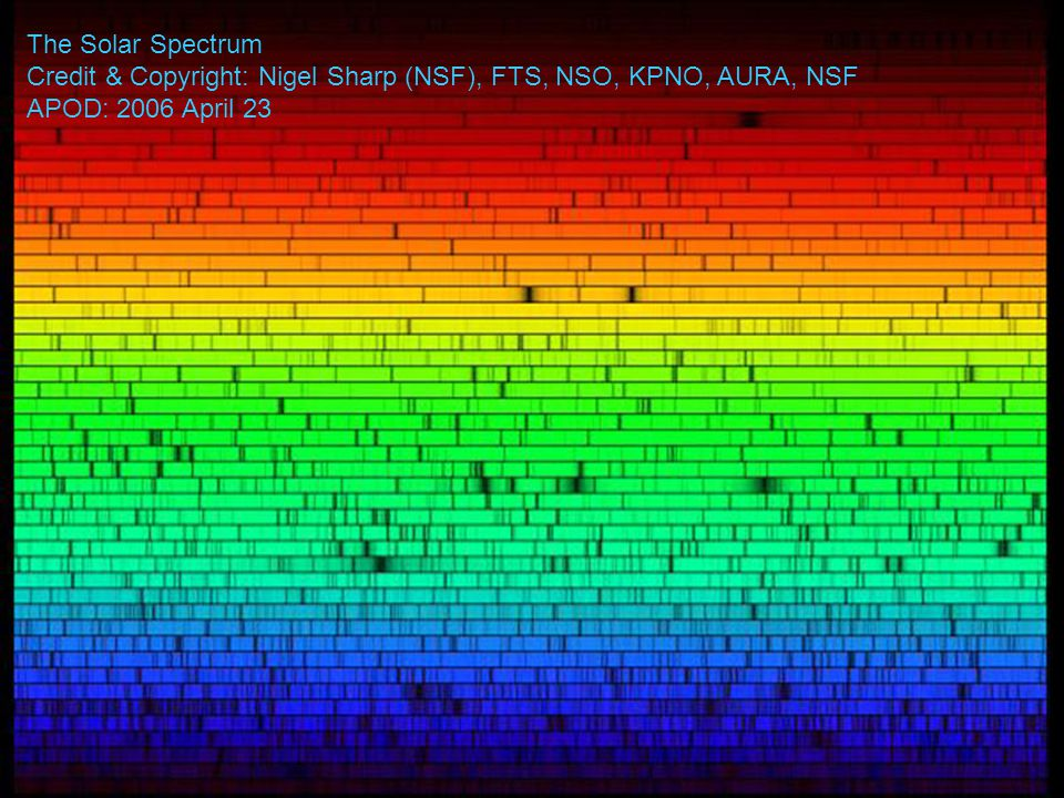 The Solar Spectrum Credit & Copyright: Nigel Sharp (NSF), FTS, NSO, KPNO, AURA, NSF APOD: 2006 April 23