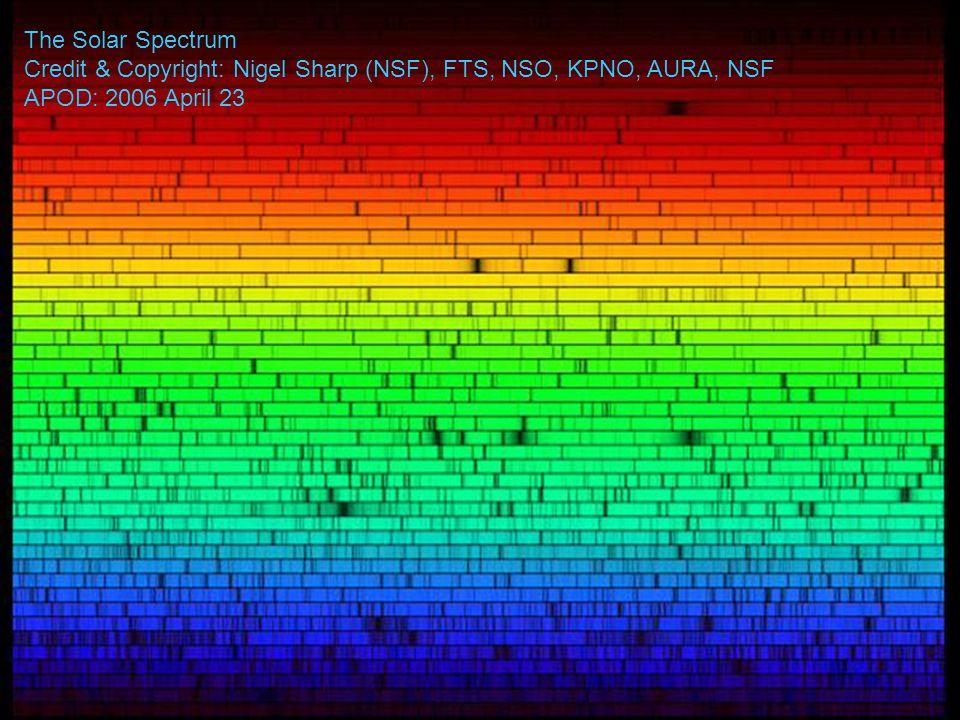 A Twisted Solar Eruptive Prominence Credit: SOHO Consortium, EIT, ESA, NASA APOD: 2003 February 23