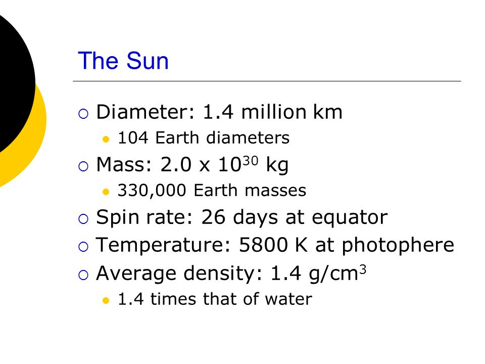 The Sun  Diameter: 1.4 million km 104 Earth diameters  Mass: 2.0 x 10 30 kg 330,000 Earth masses  Spin rate: 26 days at equator  Temperature: 5800 K at photophere  Average density: 1.4 g/cm 3 1.4 times that of water