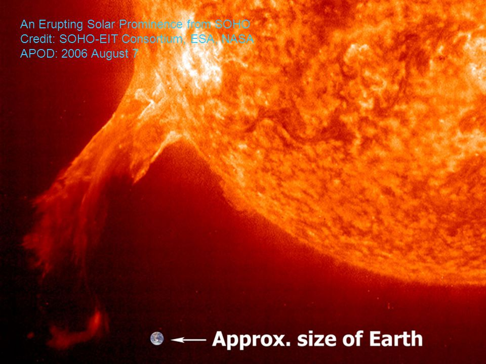 An Erupting Solar Prominence from SOHO Credit: SOHO-EIT Consortium, ESA, NASA APOD: 2006 August 7