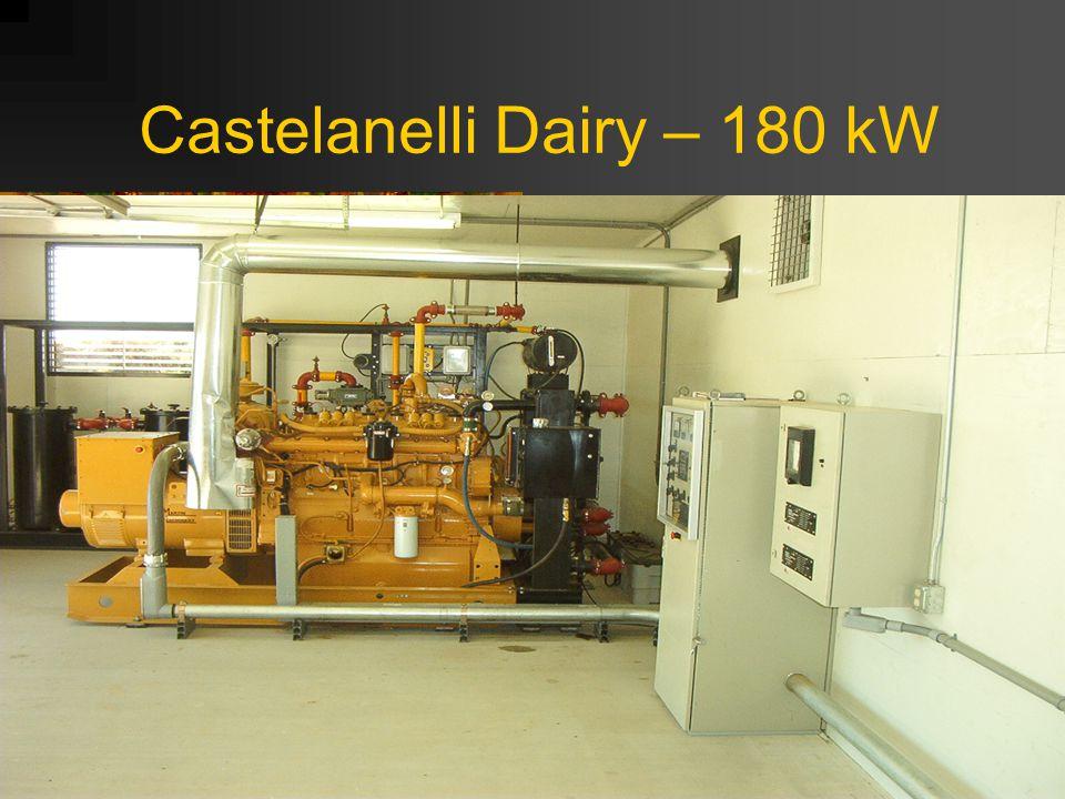 Castelanelli Dairy – 180 kW
