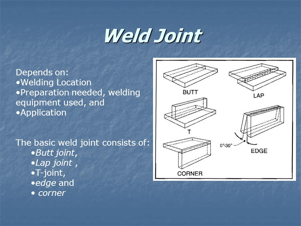 Weld Joint Depends on: Welding Location Preparation needed, welding equipment used, and Application The basic weld joint consists of: Butt joint, Lap