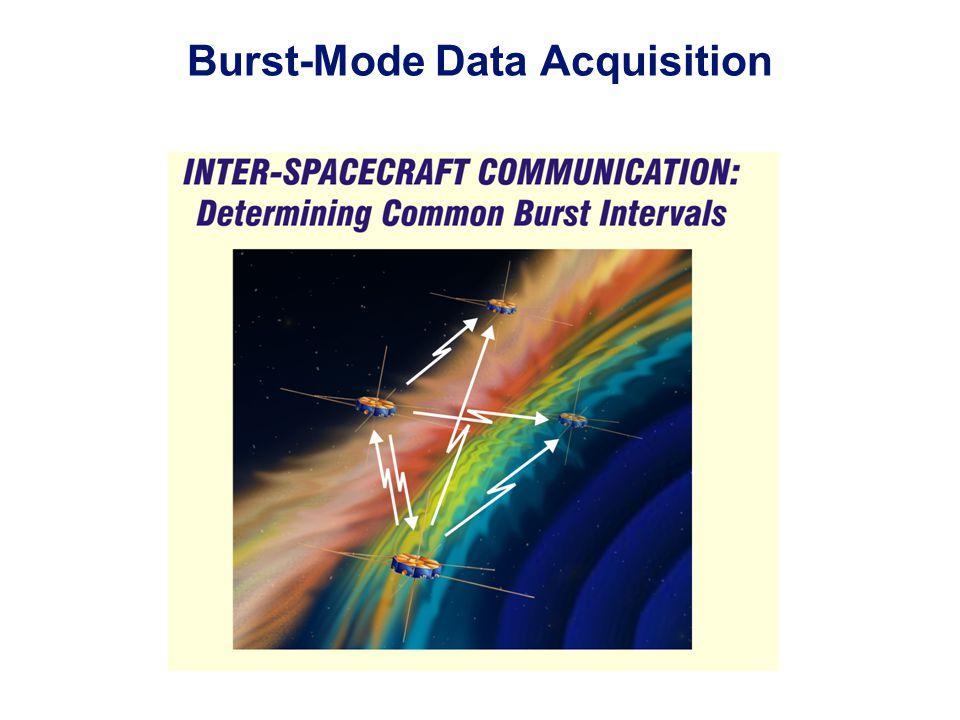 Burst-Mode Data Acquisition