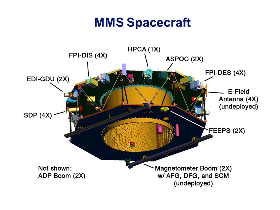 MMS Spacecraft