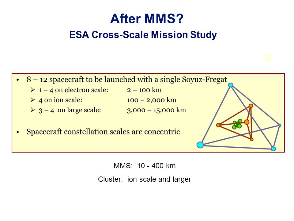 After MMS? ESA Cross-Scale Mission Study MMS: 10 - 400 km Cluster: ion scale and larger