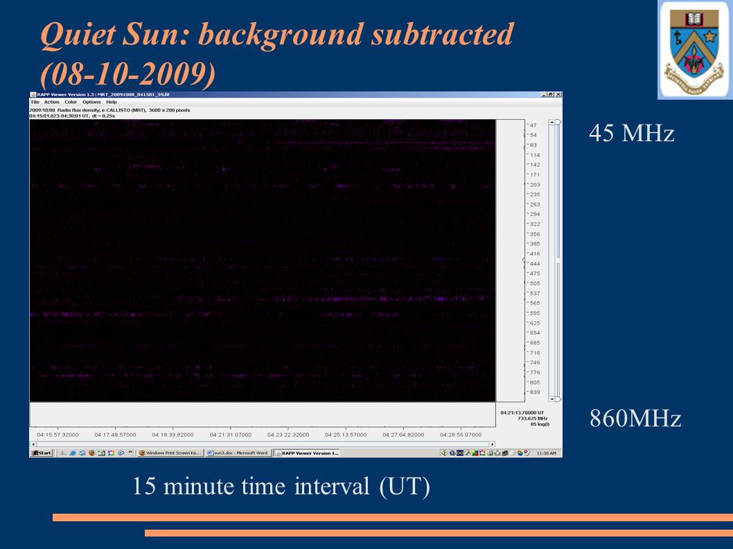 Active sun having sunspots: with background (24-09-2009) 45 MHz 860MHz 15 minute time interval (UT)