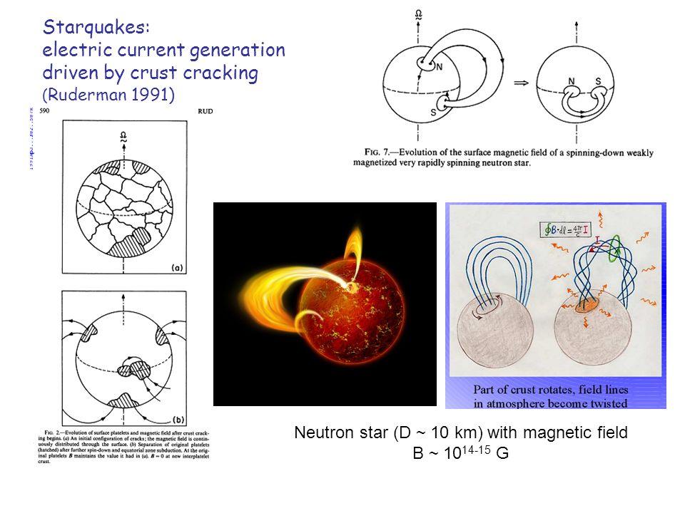 Flare scenario Fireball (≥1 MeV electron-positron plasma + gamma-rays) – the source of main pulse of flare.