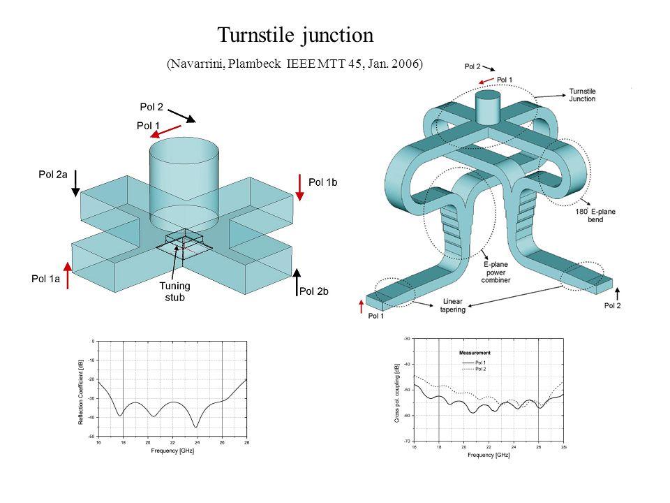 Turnstile junction (Navarrini, Plambeck IEEE MTT 45, Jan. 2006)